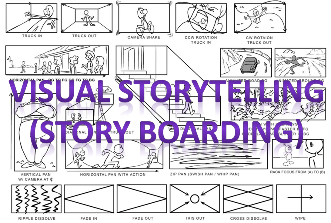 visual story telling storyboard